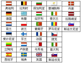 欧盟国家.png